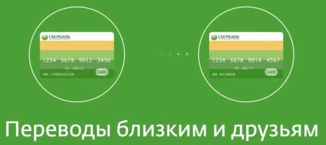 通过 sberbank 通过电话号码转账