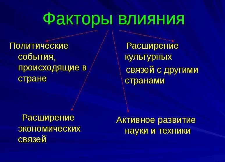 The Russian language is a developing phenomenon. Russian language and history