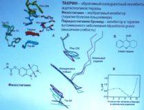 Ингибиторы холинэстеразы: применение