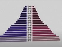 Что такое половозрастная пирамида – мировые данные и население России