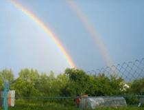 Двойная радуга: особенности феномена и процесс образования дуги
